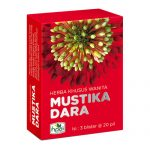 Harga Produk Mustika Dara
